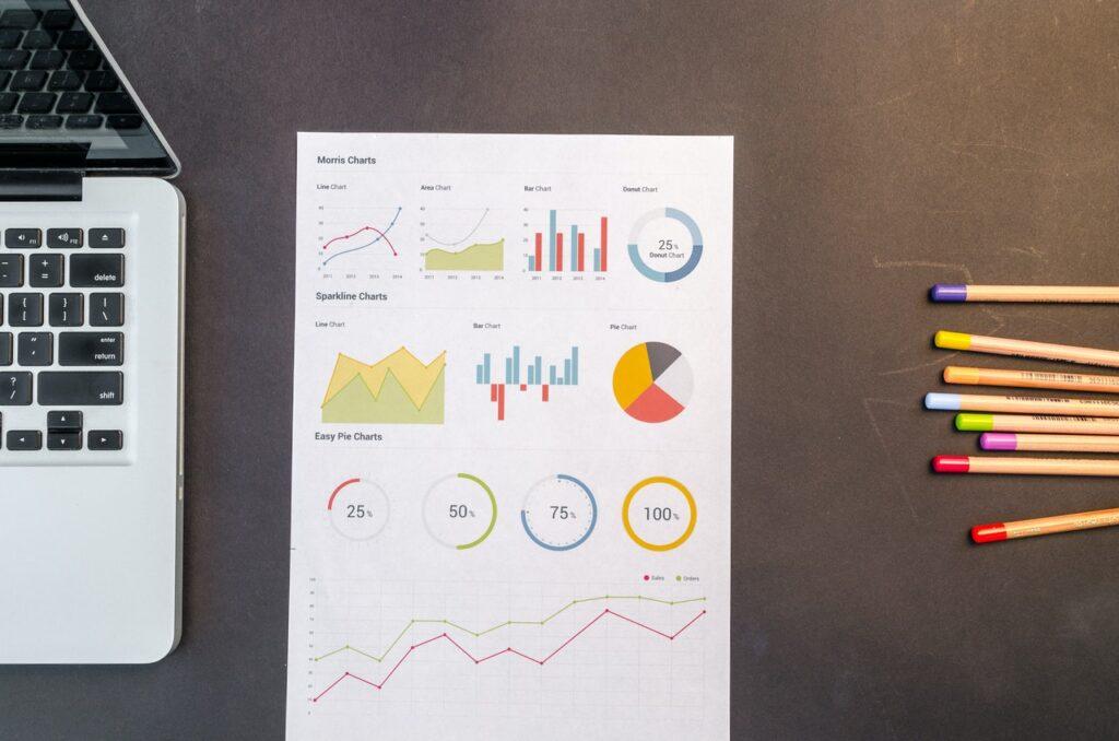 Skala Likerta w badaniach ankietowych